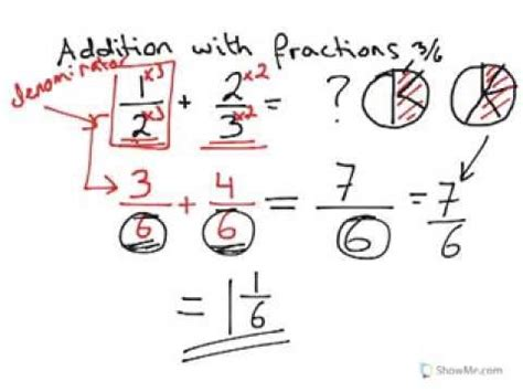 Adding and subtracting fractions problem solving year 3