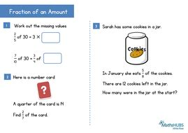 Year 3 Fractions - Snappy Maths